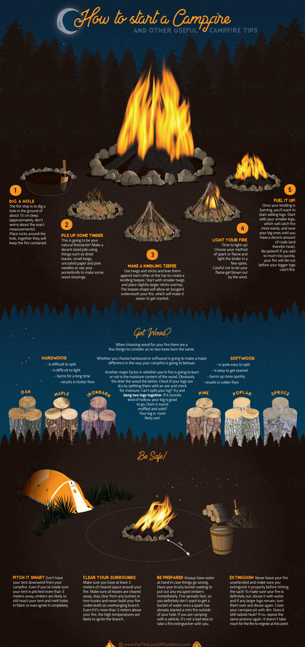 How to start a Campfire - an infographic How To guide